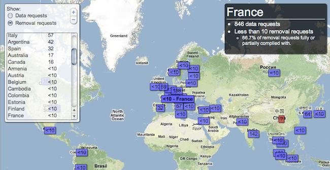 France censure