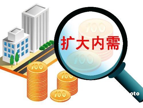 Economie chine
