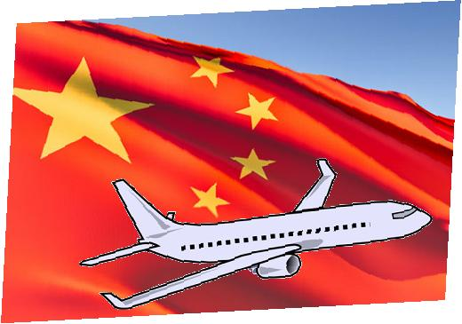 Le marché de l'aviation en Chine