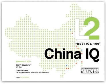 Les marques de luxe préférées des Chinois