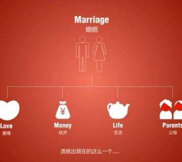 L'amour pour les chinois n'est il qu'une question d'argent?