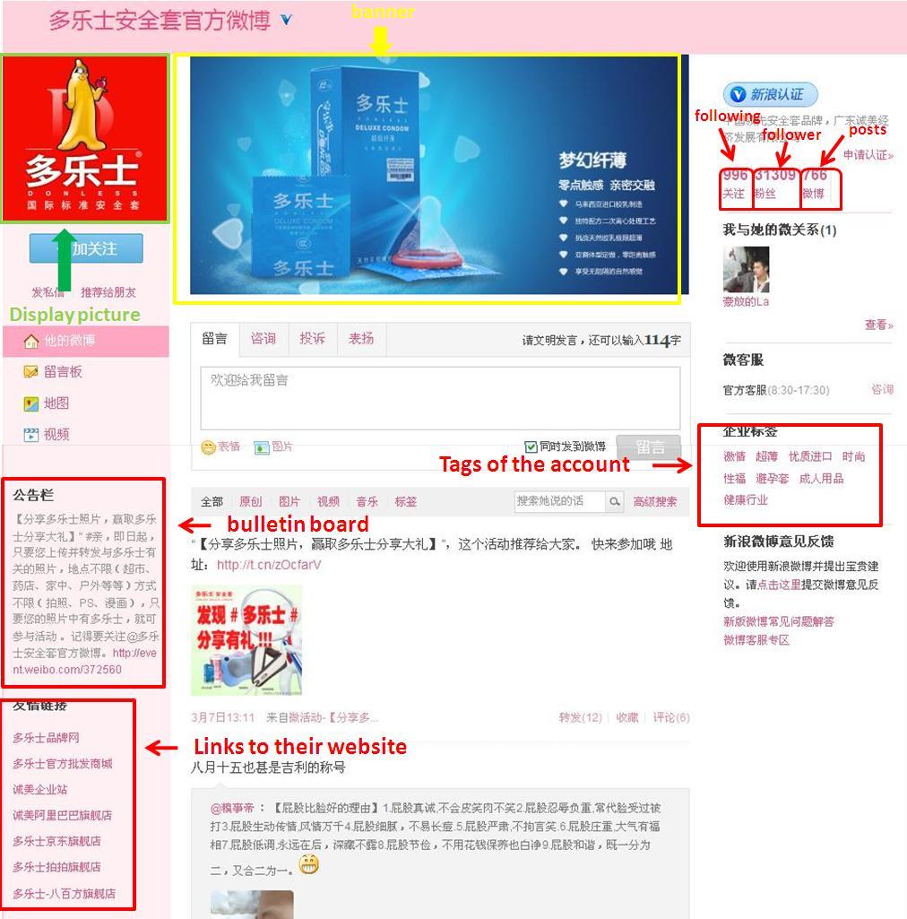 durex weibo