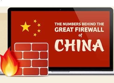 L'Hécatombe des serveurs étrangers en Chine