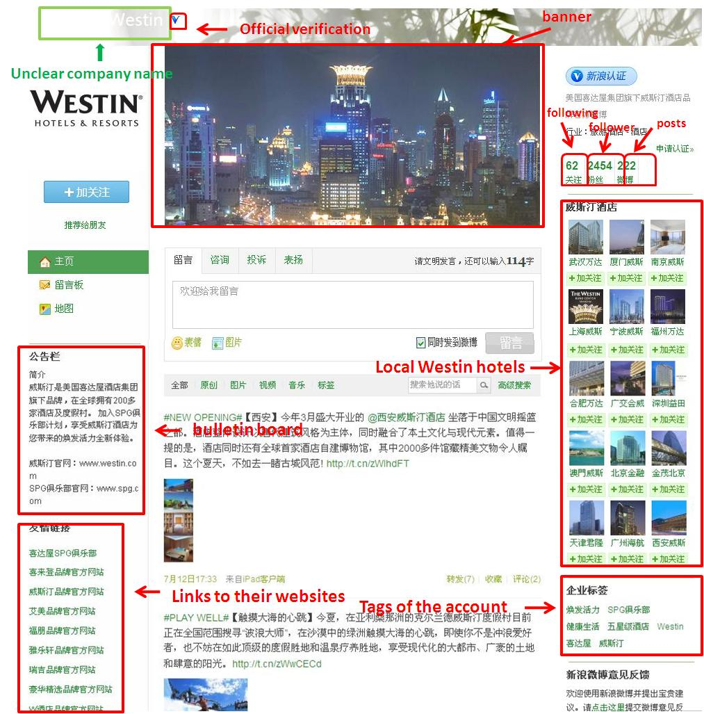 Westin-weibo-account-illustration