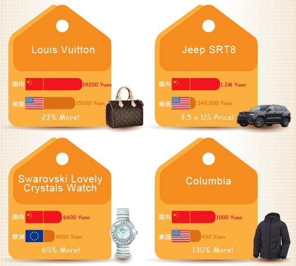 produits luxe prix