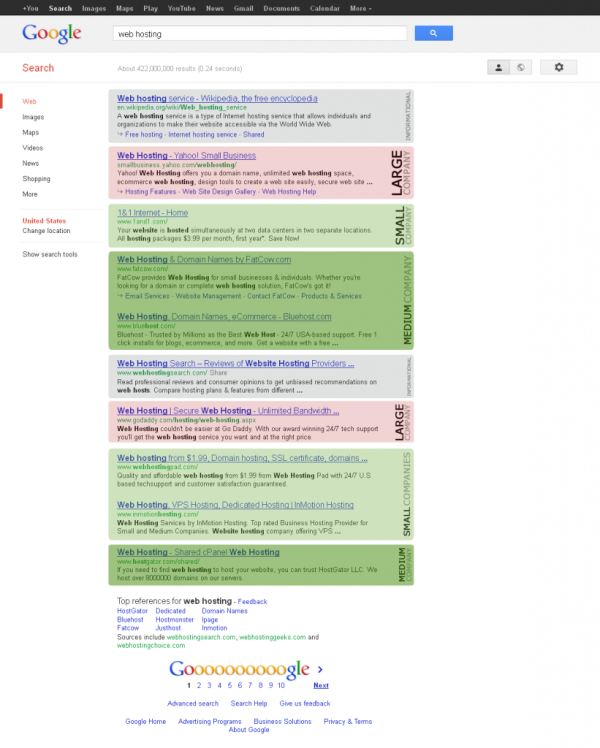 small-businesses-in-serps-600x748