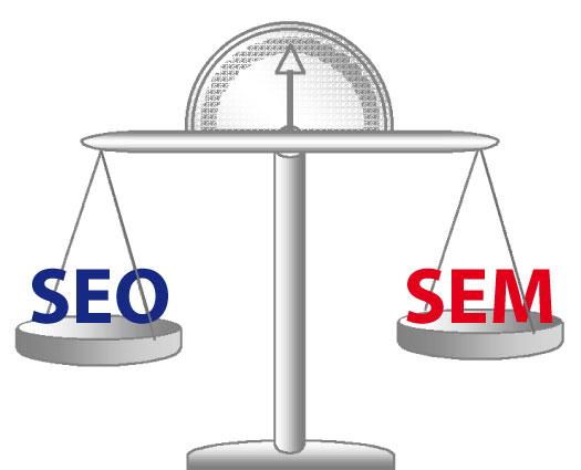 Quelle est la meilleure stratégie entre le SEO et le SEM en Chine ?