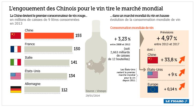 chine vin