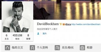 David Beckham Weibo