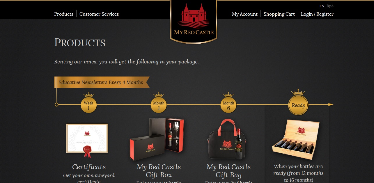 my red castle produits