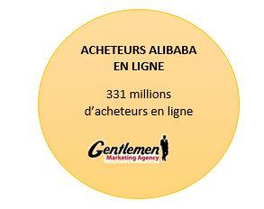 alibaba buyer online