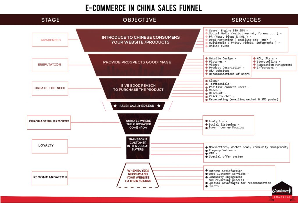 ecommerce-china