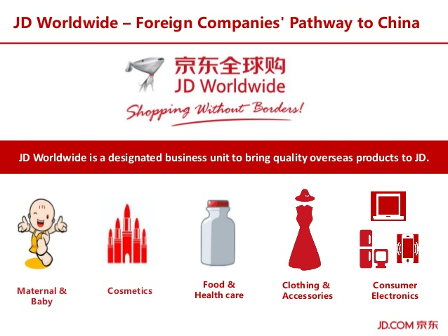 jd exporter en Chine