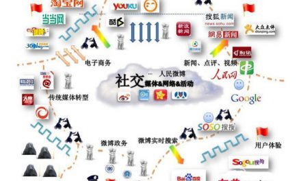 Comment utiliser efficacement les médias sociaux chinois?